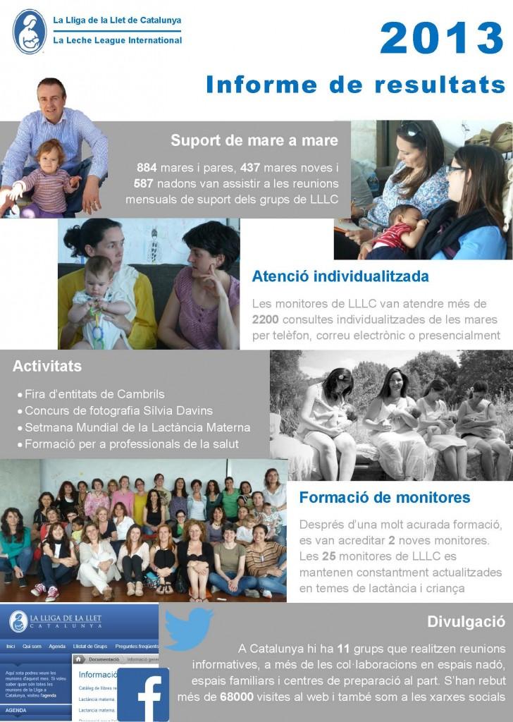 Cartel web catalán